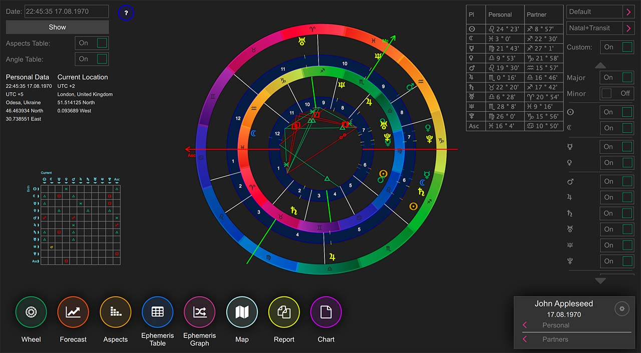 free astrology software for mac os x