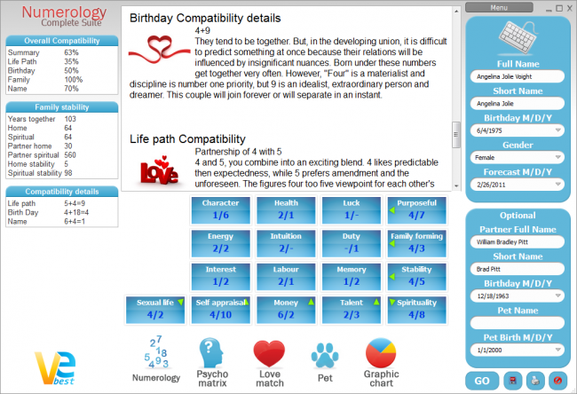 VeBest Numerology 4 - Manual